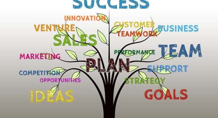 marketing tips for startups