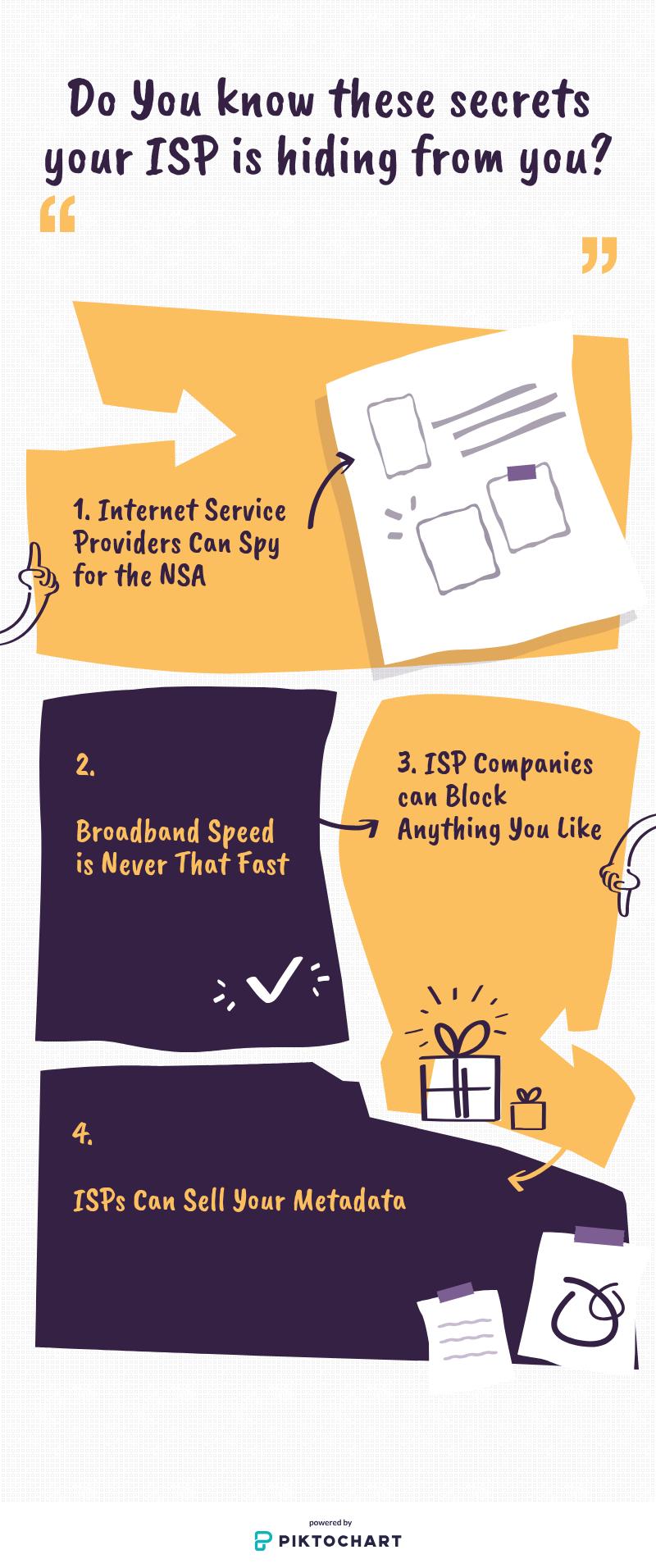 ISP SECRETS