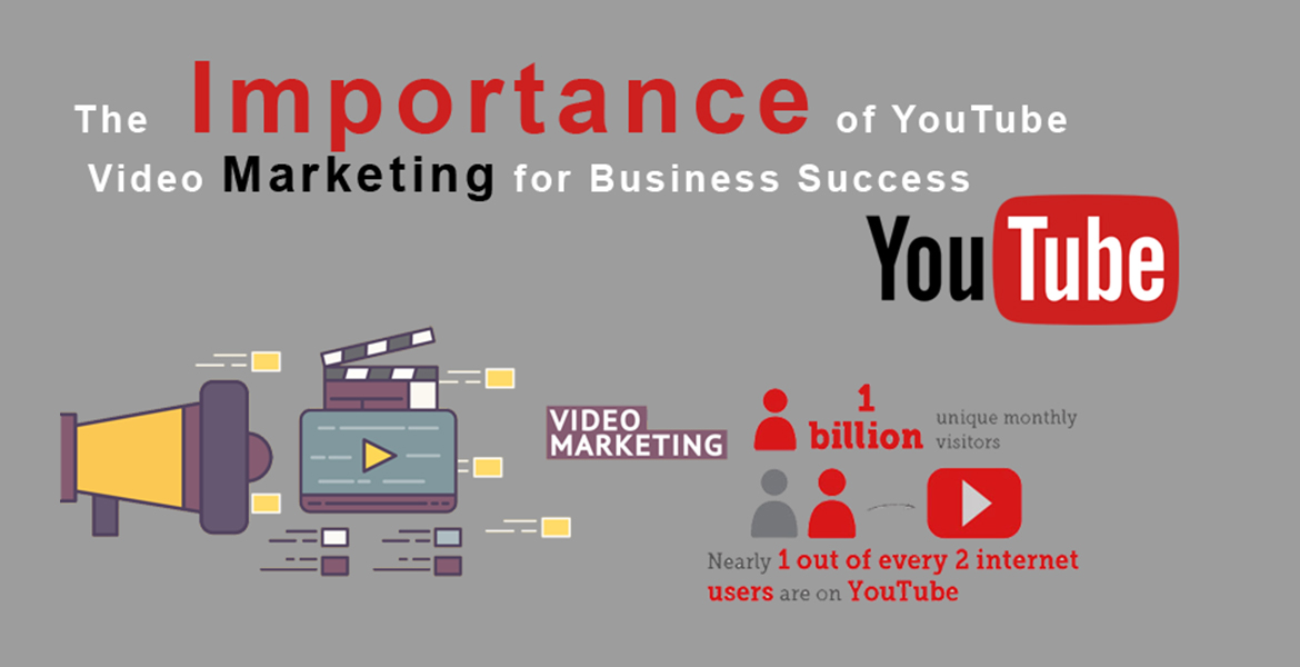 Importance Of YouTube Advertising