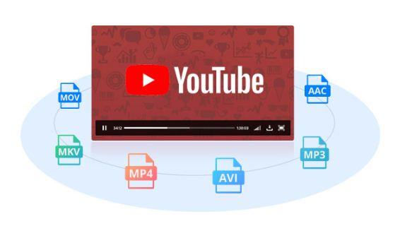 io transfer video converter